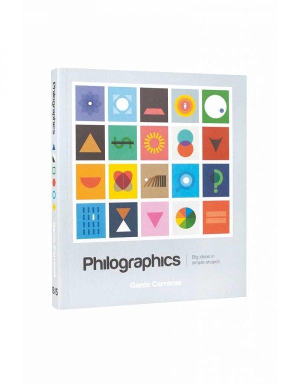 Bis-Philographics-nl